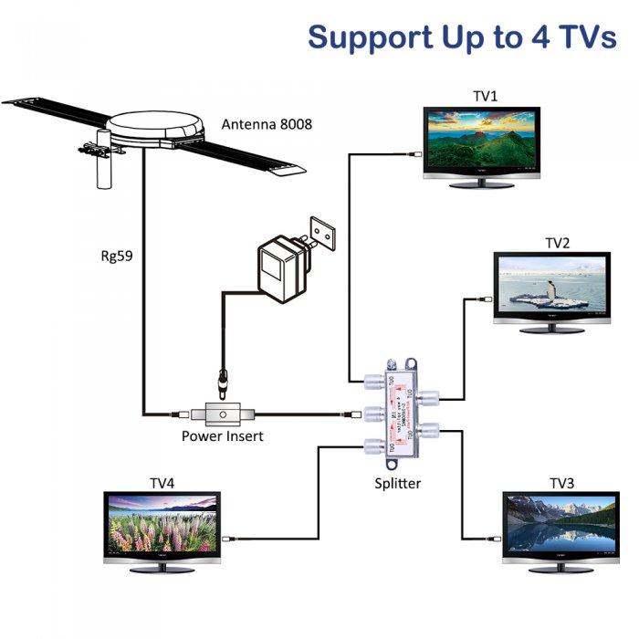 connection_diagram