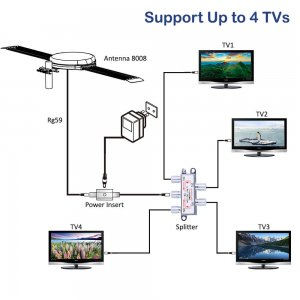 TV_splliter_diagram