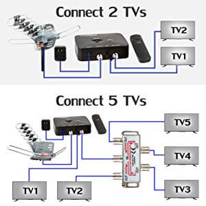 connect_TV_diagram